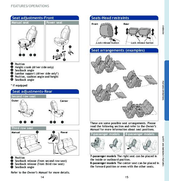 Toyota Sienna Manual