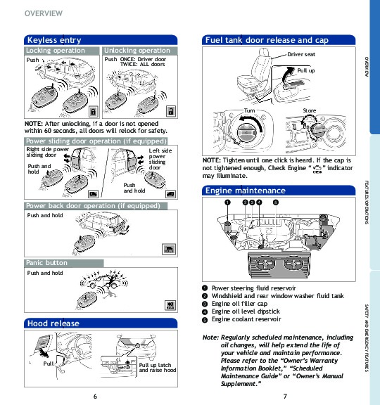 2008 Toyota Sienna Owners Manual Pdf