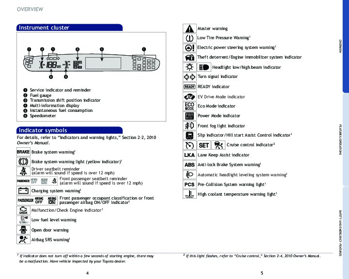 toyota prius quick reference owners guide