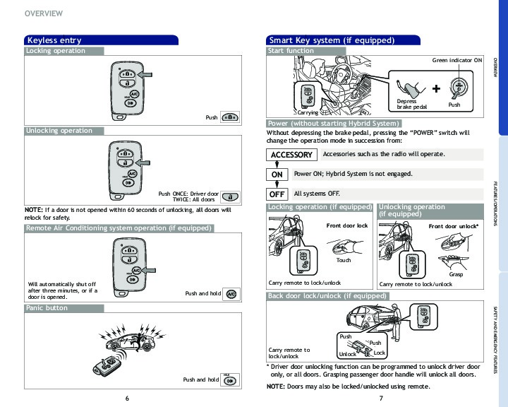 2010 Toyota Prius Quick Reference Owners Guide
