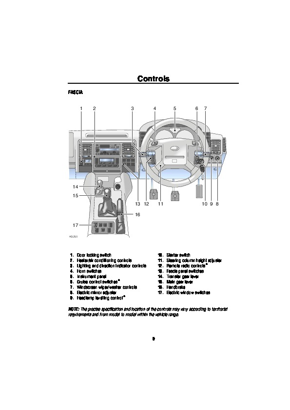 2000 land rover dicovery series ii owners handbook