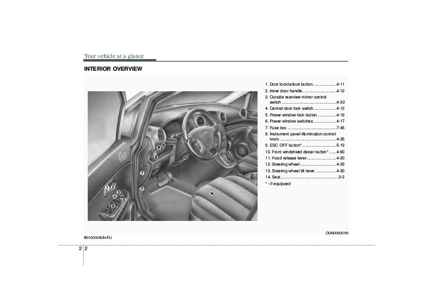 service manual  how to remove kicker panels 2007 kia rondo  service manual 2010 kia rondo door 2009 Kia Rondo Inside free 2009 kia rondo service manual