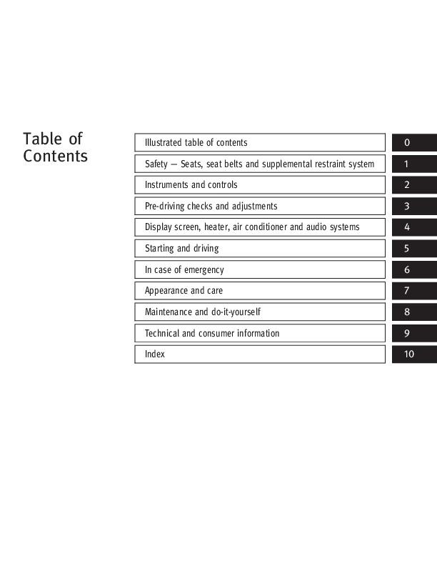 Infiniti G35 Coupe Manual Guide