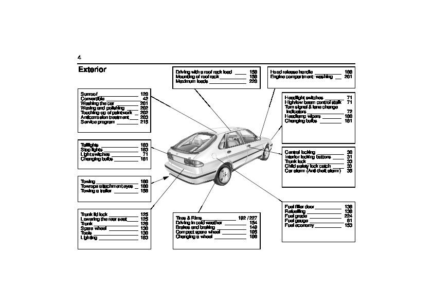 2000 saab 9 3 owners manual rh auto filemanual com 2003 Saab 9-3 Saab 9-3 Turbo