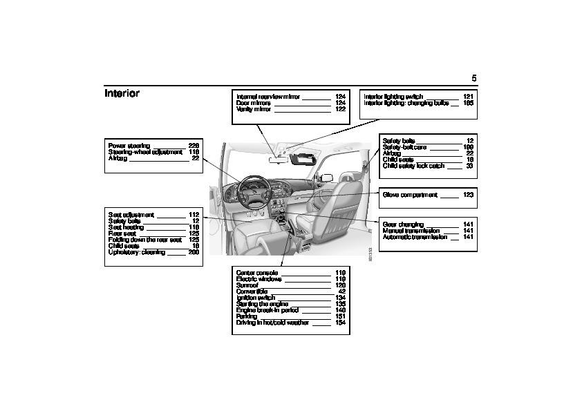 2000 saab 9 3 owners manual rh auto filemanual com saab 9-3 2000 user manual Saab 9-3 2.0T Sport Sedan