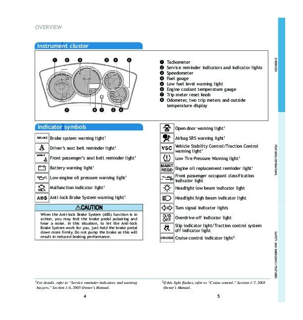 2005 toyota matrix quick reference guide rh auto filemanual com 2018 toyota highlander quick reference guide toyota rav4 quick reference guide