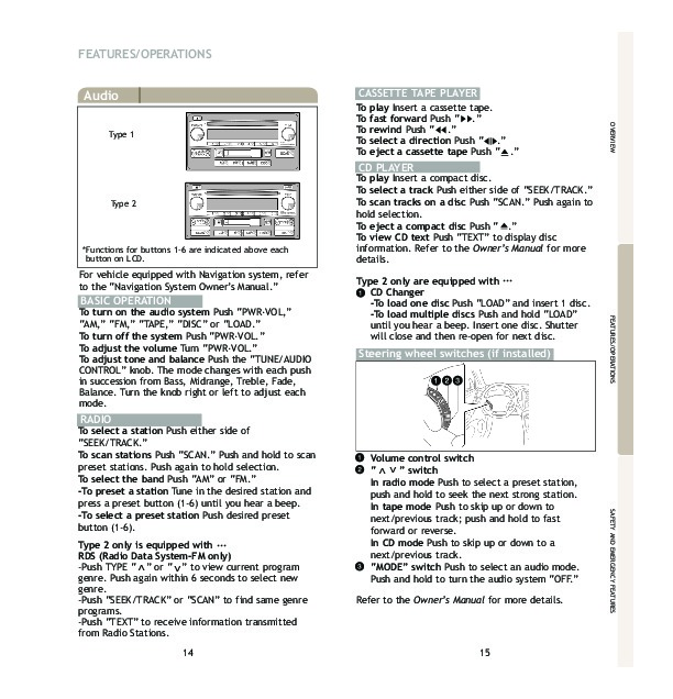 2005 Toyota Highlander Reference Owners Guide