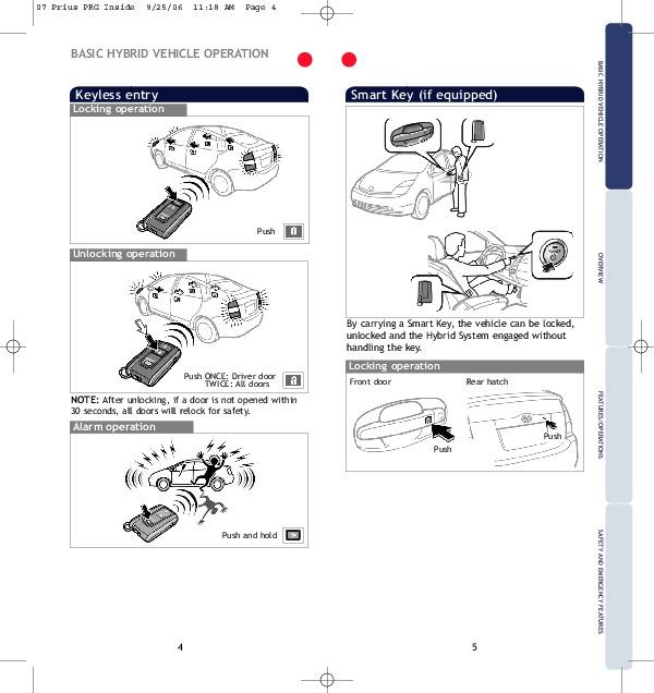 2007 prius manual pdf 1999 Toyota Sienna Motor Manual Toyota Manual Hubs