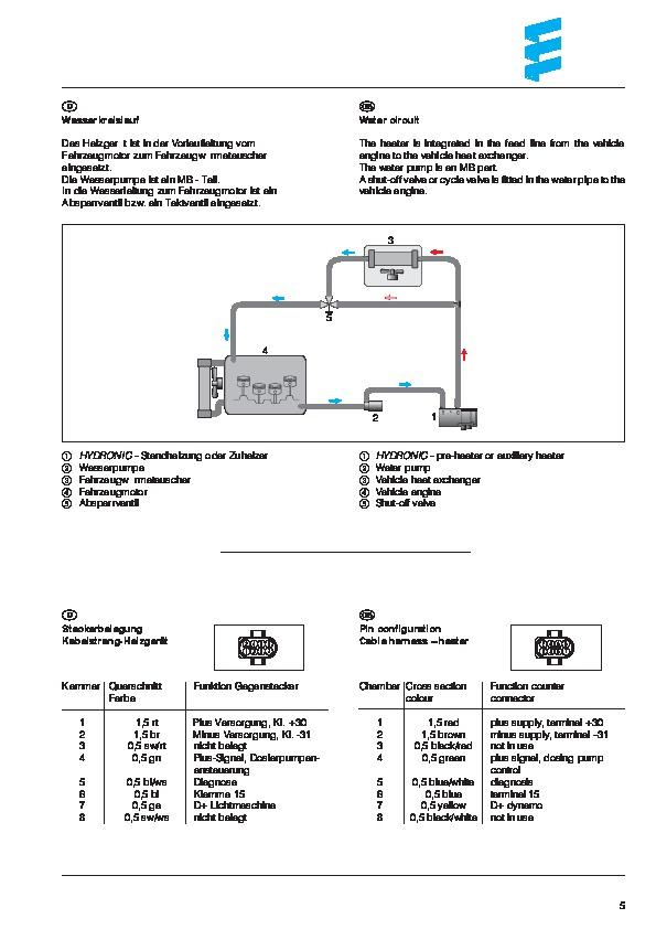 Mercedes-Benz Sprinter W901 W905 NCV3 Hydronic Work Installation ...