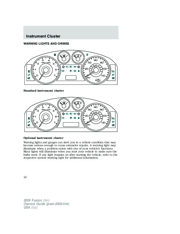 Common problems with 2006 ford fusion user manuals array 2006 ford fusion owners manual rh auto filemanual com fandeluxe Gallery