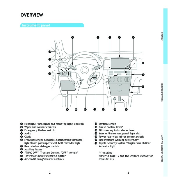 2005 toyota corolla quick reference manual