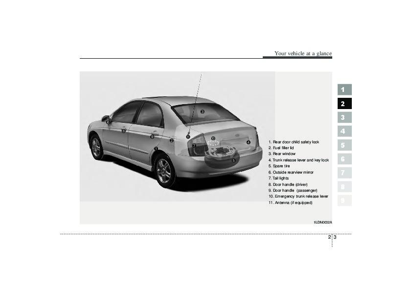 2006 kia spectra owners manual rh auto filemanual com 2006 kia spectra service manual pdf 2006 kia spectra service manual