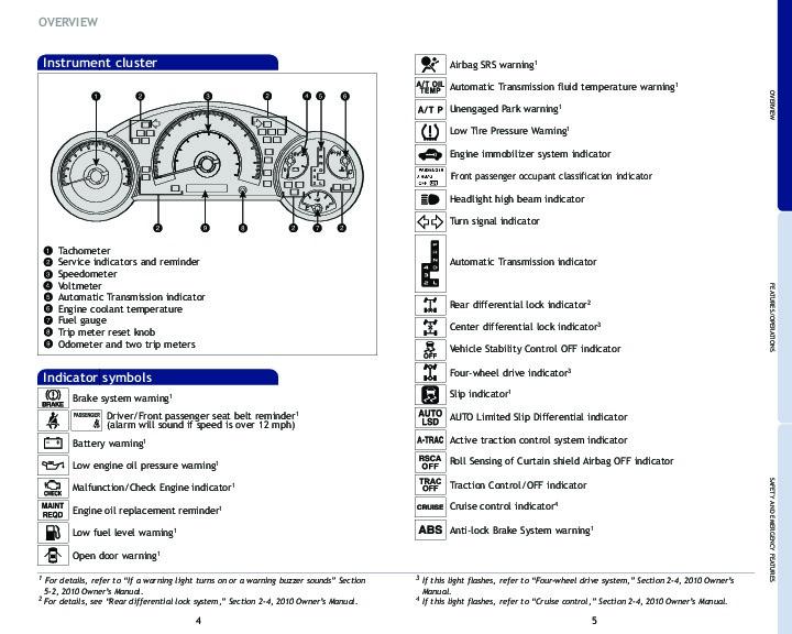 engine immobilizer system indicator light toyota