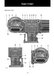 Land Rover Defender Handbook Инструкция за Експлоатация, 2014, 2015 page 14