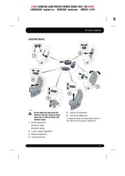 Land Rover Discovery 4 Handbook Owners Manual, 2014, 2015 page 15
