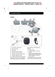 Land Rover Discovery 4 Handbook Owners Manual, 2014, 2015 page 34