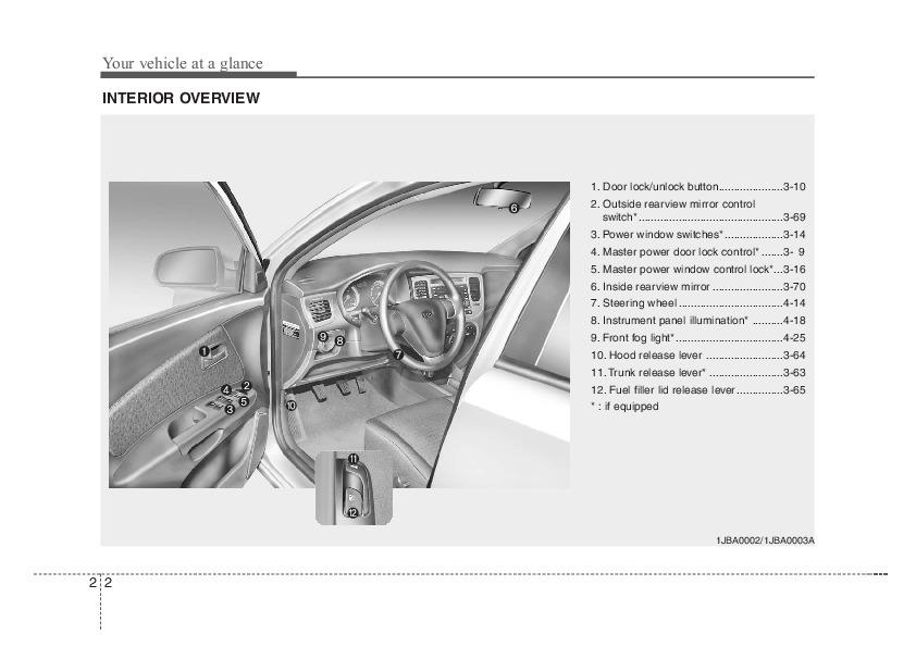 2020 Kia Rio Owners Manual Pdf Manual Guide