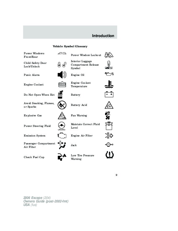 Ford F - Owner s Manual - PDF ( Pages)