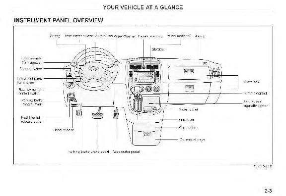 2004 kia sedona owners manual rh auto filemanual com parts manual kia sedona 2004 ex kia sedona manual 2005