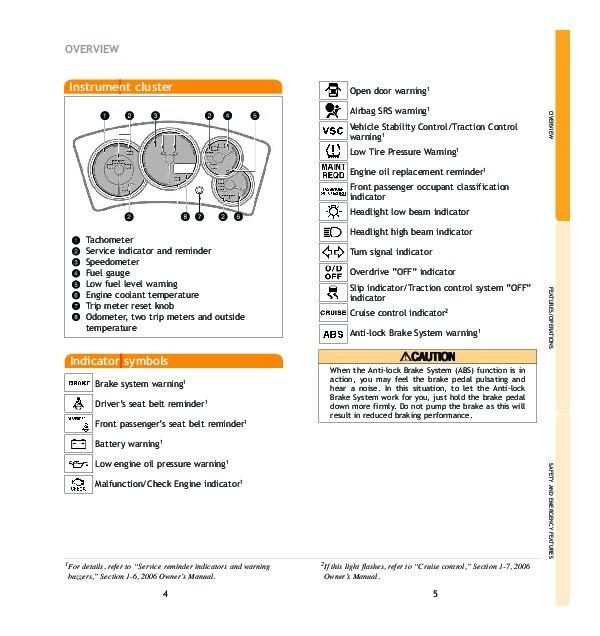 2006 toyota matrix quick reference guide rh auto filemanual com toyota matrix 2006 owner manual pdf toyota matrix 2006 owner manual pdf