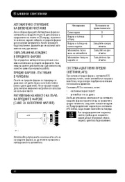 Land Rover Evoque Handbook Инструкция за Експлоатация, 2014, 2015 page 42