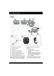 Land Rover Discovery 4 Handbook Owners Manual, 2012 page 34