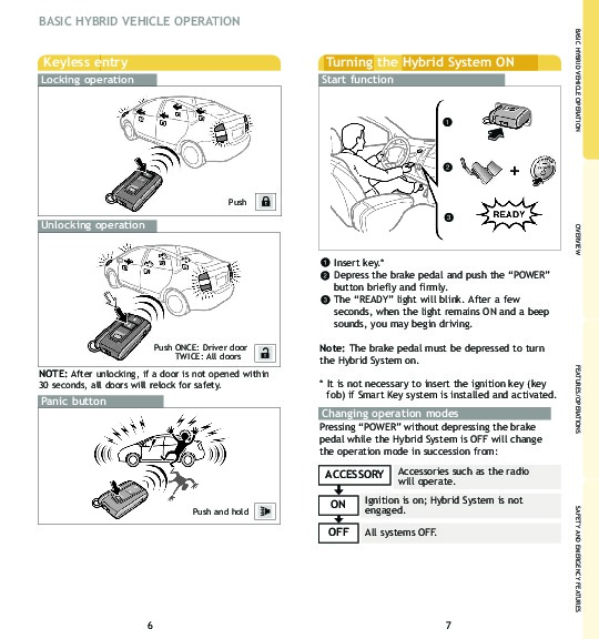 2008 Toyota Prius Reference Owners Guide