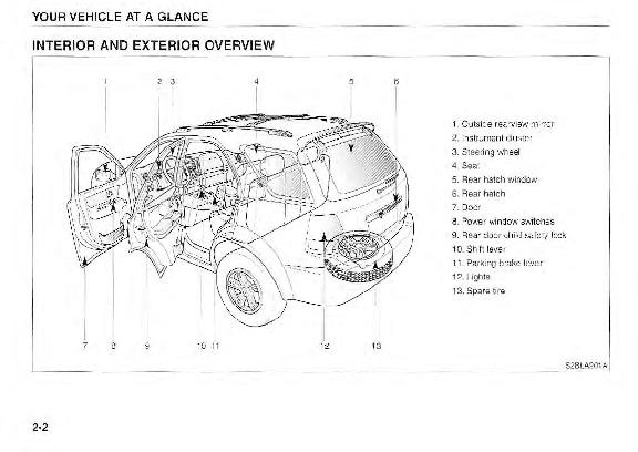 2003 kia sorento owners manual rh auto filemanual com 2003 kia sorento owners manual 2003 kia sorento repair manual
