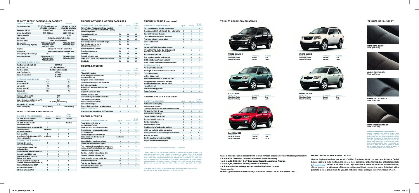 service manual  pdf ebook mazda tribute 2005  pdf ebook mazda tribute 2002 quick tips Common Mazda Tribute 2005 Problems 2005 Mazda Tribute Silver