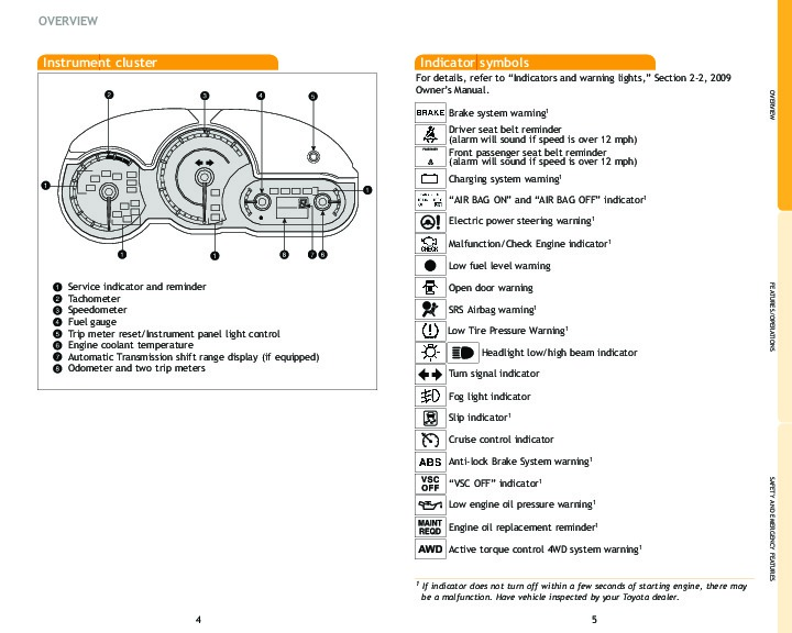 toyota matrix owners manual