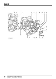 Land Rover Discovery, Defender, Range Rover Gearbox Parts Catalog, 1997 page 14