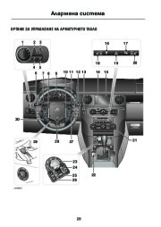 Land Rover Discovery 4 Handbook Инструкция за Експлоатация, 2014, 2015 page 30