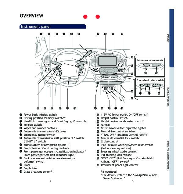 Toyota 2007 Sequoia Owner s Manual