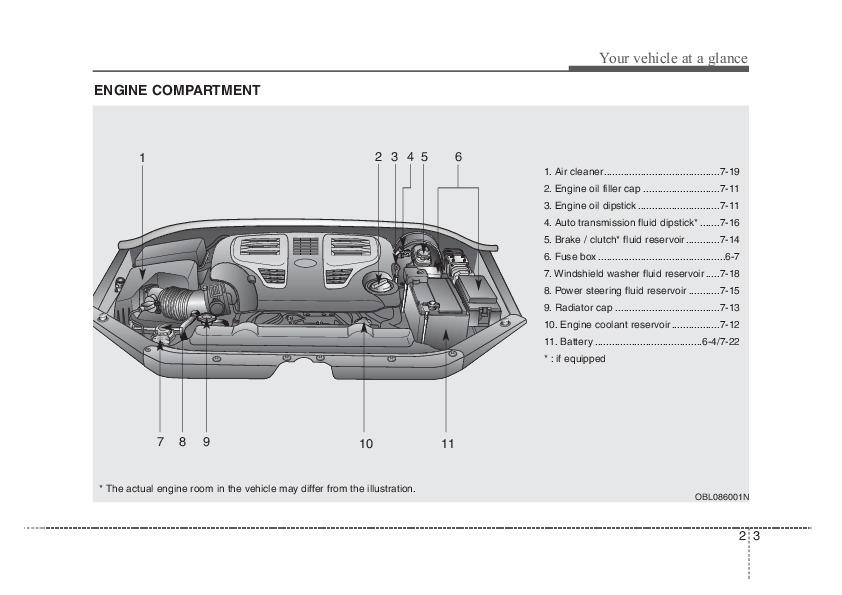 2008 kia sorento owners manual rh auto filemanual com 2018 Kia Sorento Kia Sorento 2012