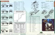 Land Rover Genuine Parts Catalogue Brochure, 2002 page 3