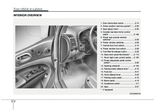 Kia Sorento Owners Manual