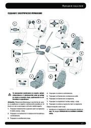 Land Rover Range Rover Sport Handbook Инструкция за Експлоатация, 2014, 2015 page 18