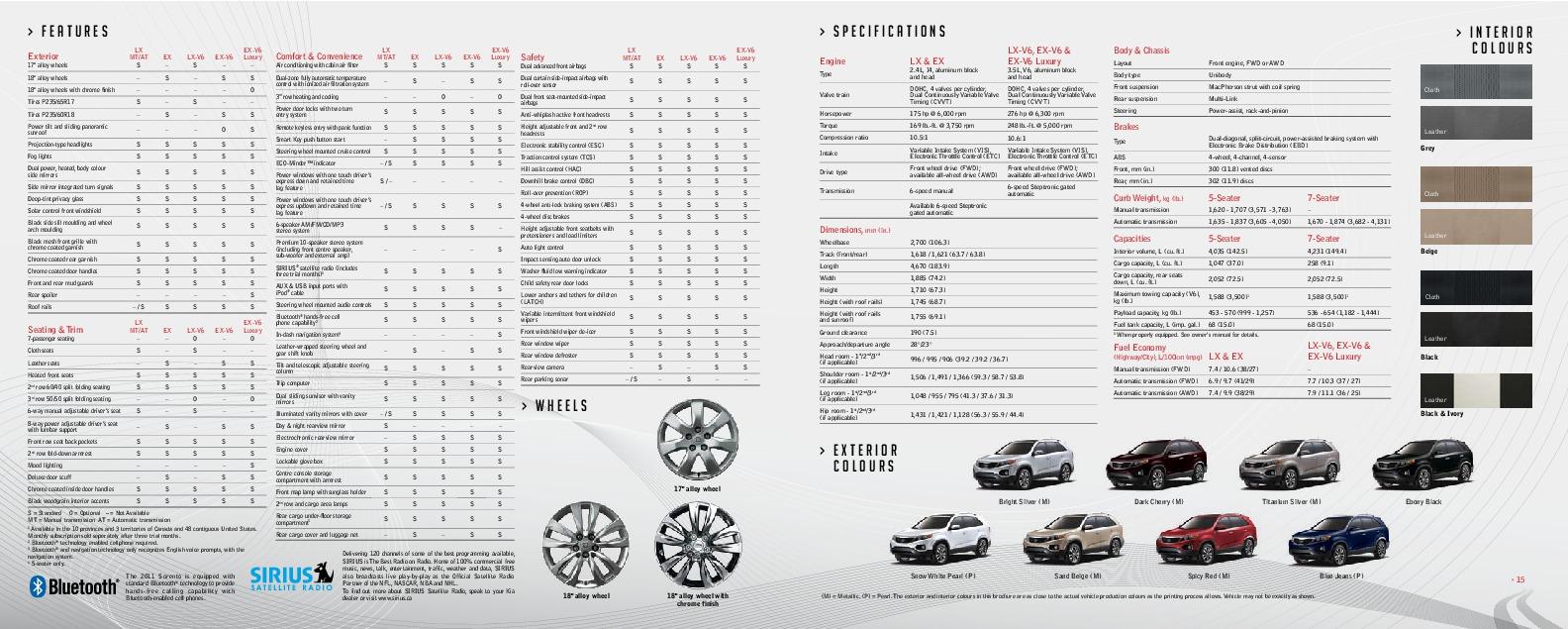 2011 kia sorento owners manual pdf