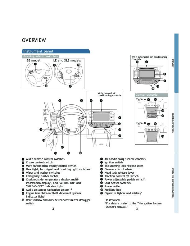 2005 toyota camry manual pdf