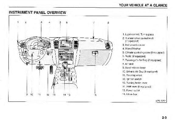 Kia manual pdf