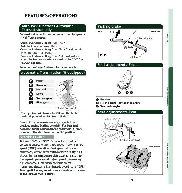 2007 corolla Repair manual
