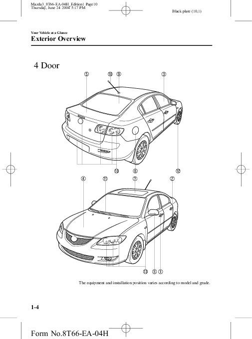 2005 Mazda Mpv Timing Chain