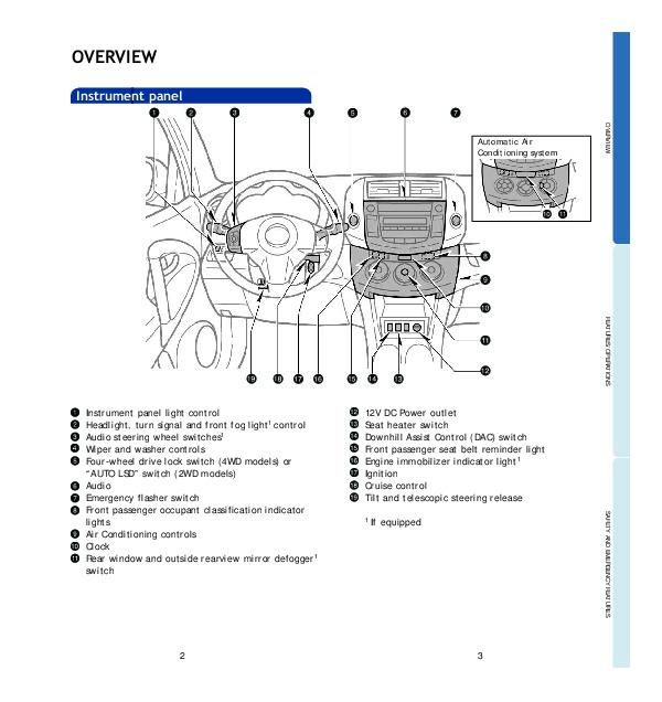 Toyota 7hbw23 operator manual Pdf